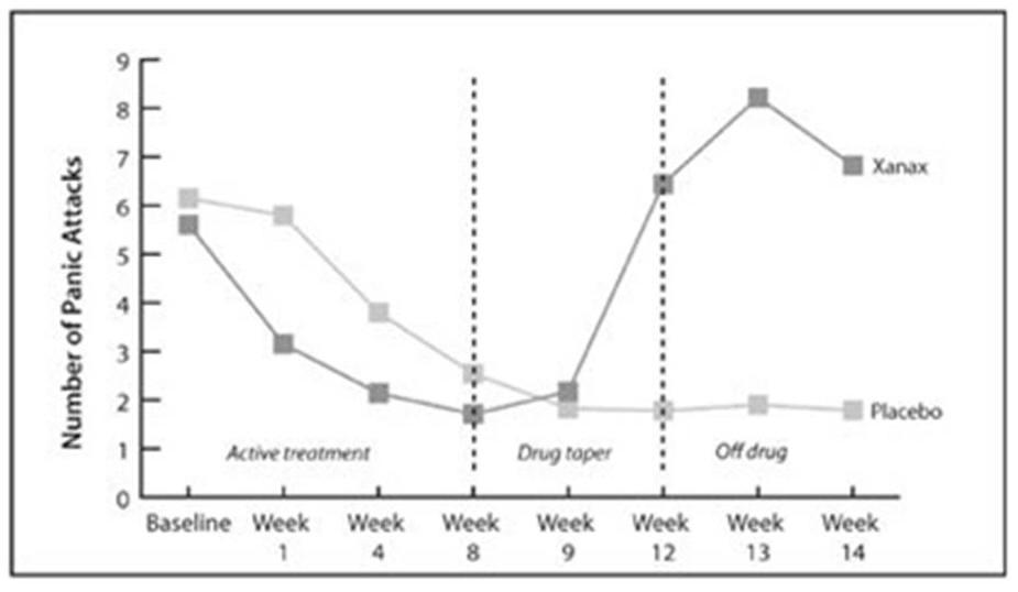 anatomy of an epidemic whitaker pdf