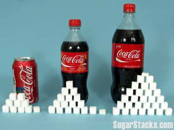 coca cola and sugar
