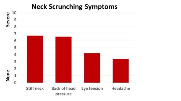 fig 9 symptoms by scrunching